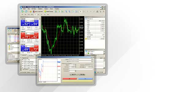 MetaTrader 4 & Mobile